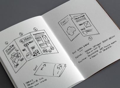 Le format 3 volets offre une vision globale des atouts du produit.